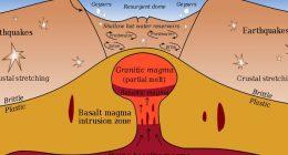 Pericolo Yellowstone Gli Stati Uniti potrebbero scomparire