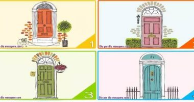 Quale porta scegli Simbolo della tua personalita