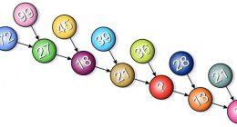 Quiz matematico Completa la sequenza in foto