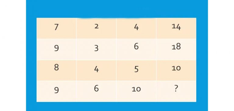 Test di ragionamento: Trova il numero mancante